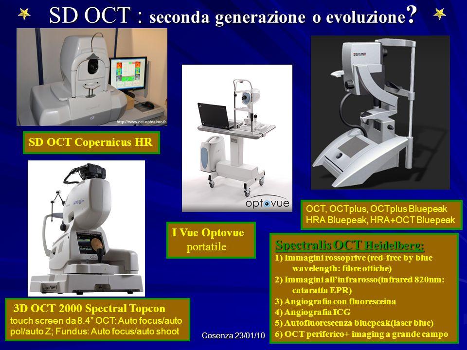 SD OCT : seconda generazione o evoluzione