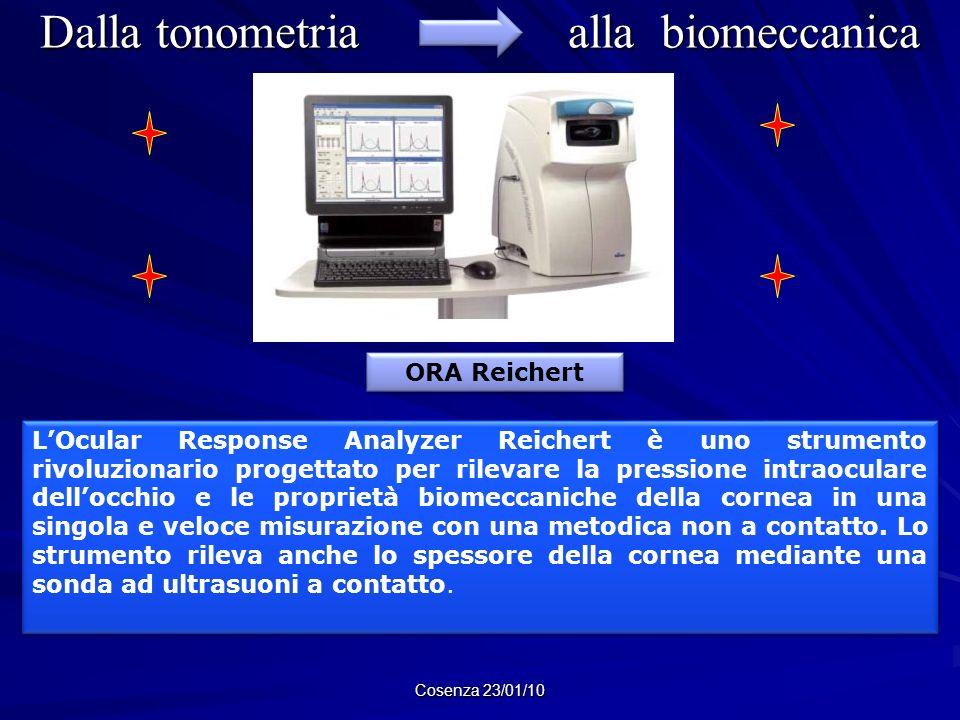 Dalla tonometria alla biomeccanica