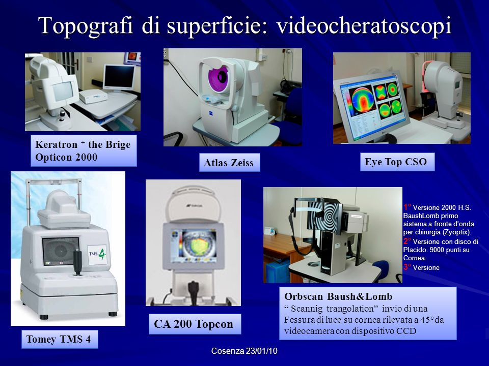 Topografi di superficie: videocheratoscopi