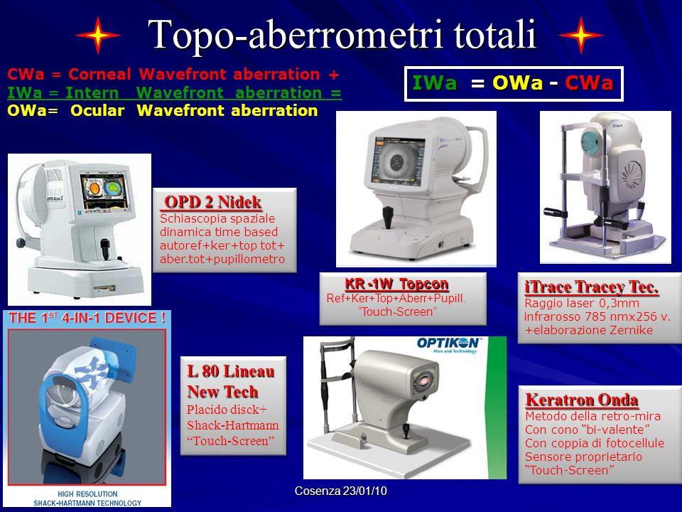 Topo-aberrometri totali