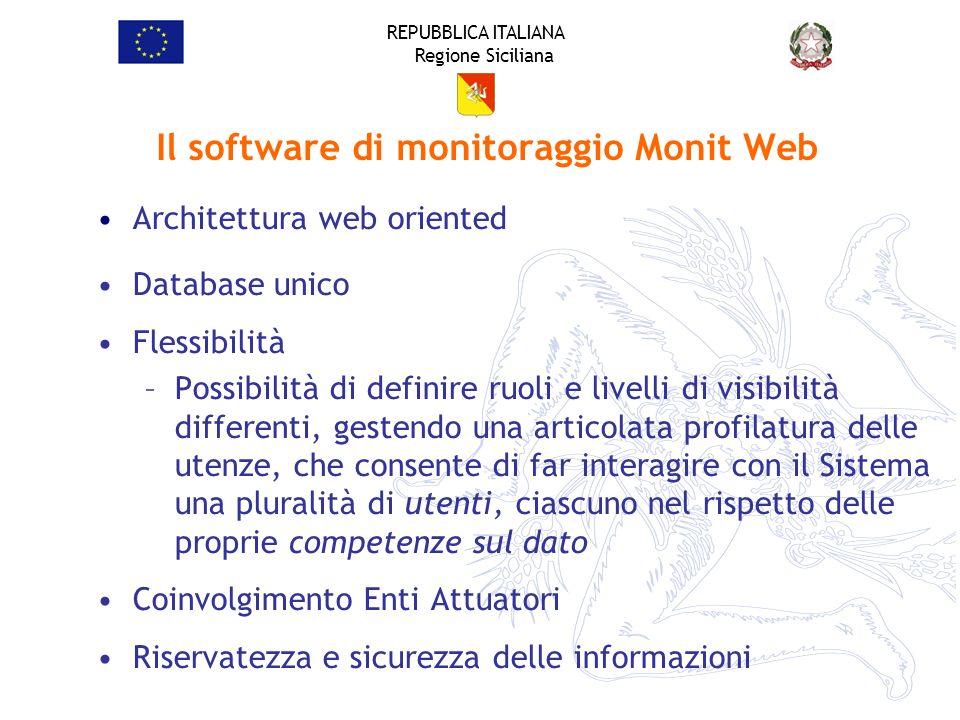 Il software di monitoraggio Monit Web