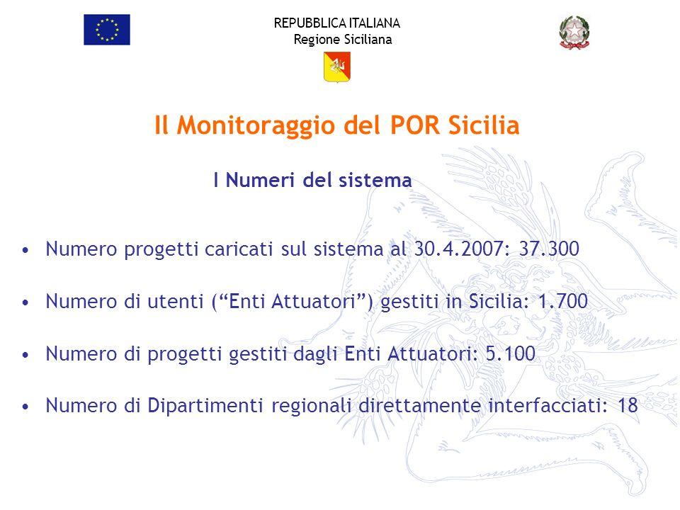 Il Monitoraggio del POR Sicilia