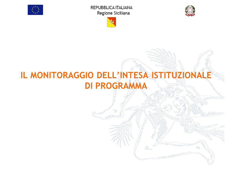 IL MONITORAGGIO DELL'INTESA ISTITUZIONALE DI PROGRAMMA