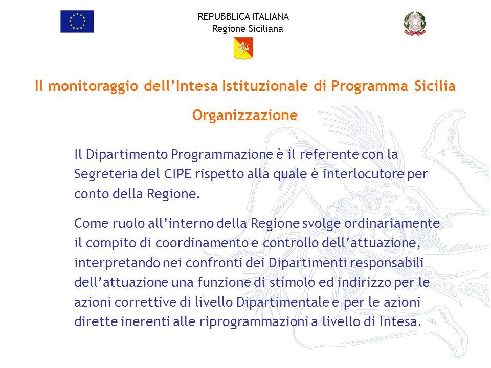 Il monitoraggio dell'Intesa Istituzionale di Programma Sicilia