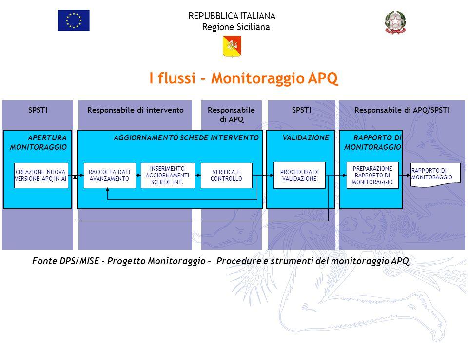 I flussi - Monitoraggio APQ