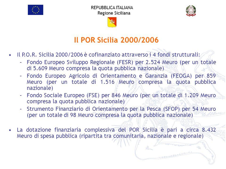 Il POR Sicilia 2000/2006 Il P.O.R. Sicilia 2000/2006 è cofinanziato attraverso i 4 fondi strutturali: