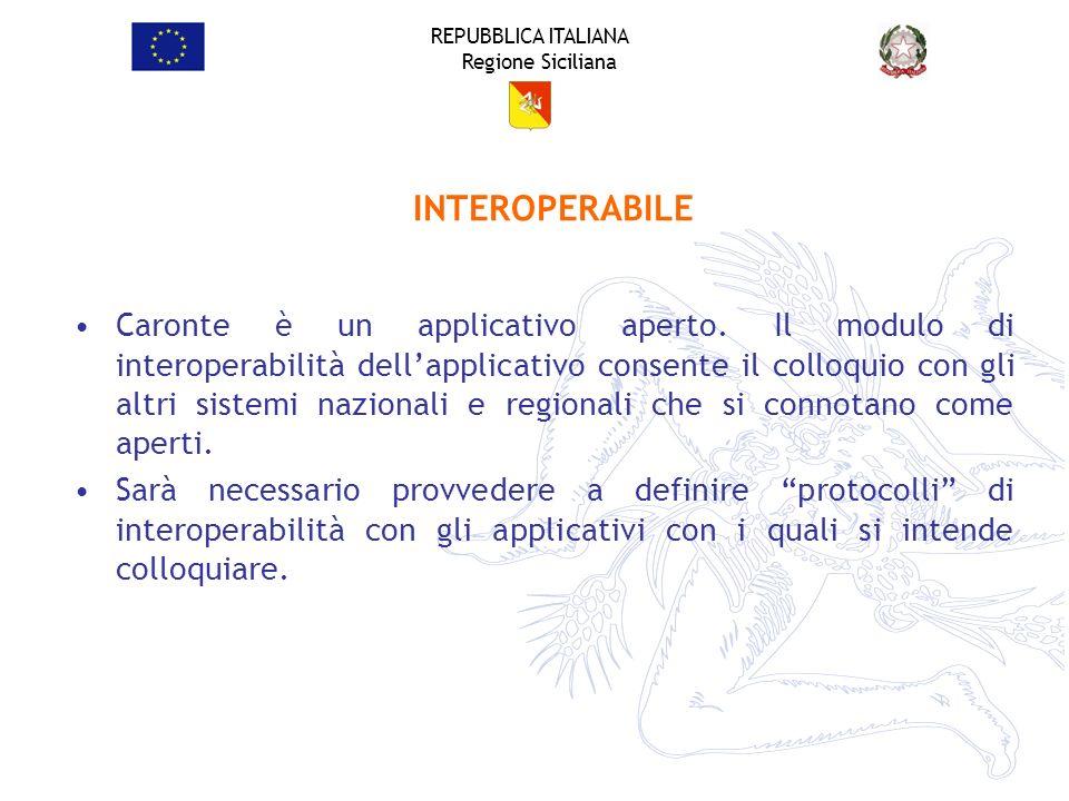 INTEROPERABILE