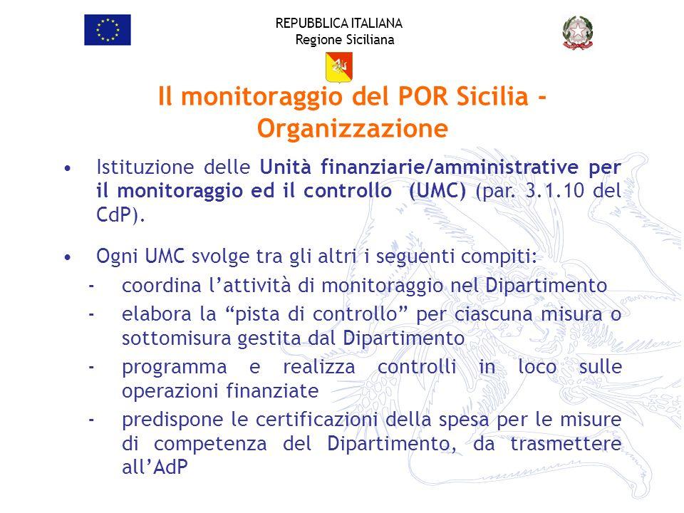 Il monitoraggio del POR Sicilia - Organizzazione