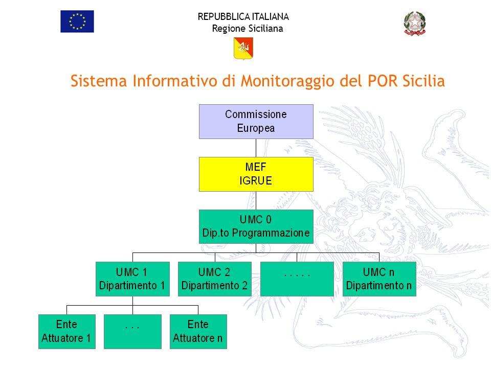 Sistema Informativo di Monitoraggio del POR Sicilia