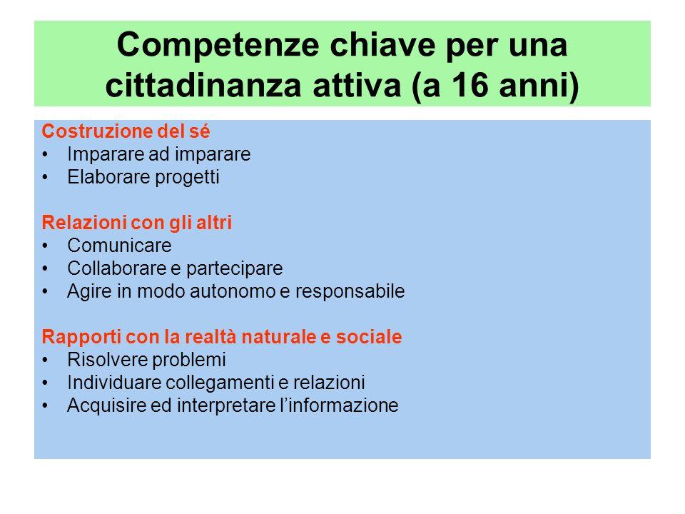 Competenze chiave per una cittadinanza attiva (a 16 anni)