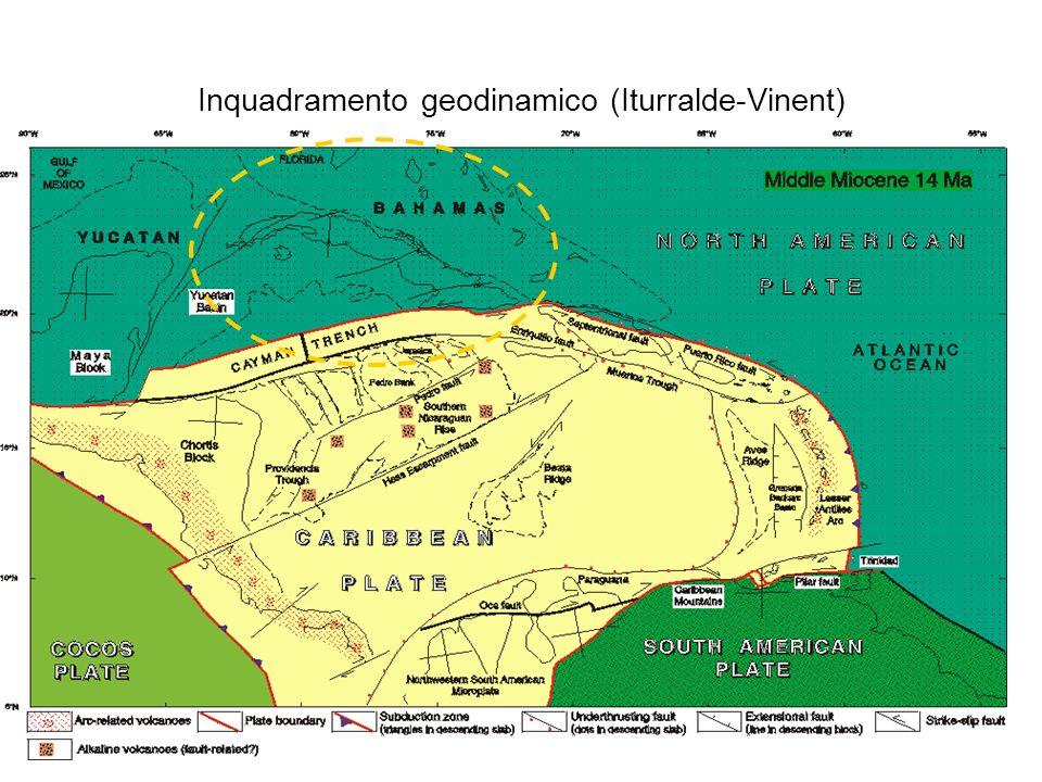 Inquadramento geodinamico (Iturralde-Vinent)