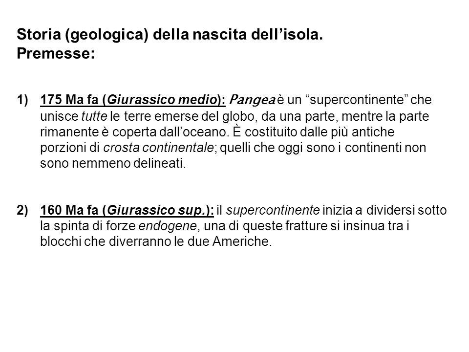 Storia (geologica) della nascita dell'isola. Premesse: