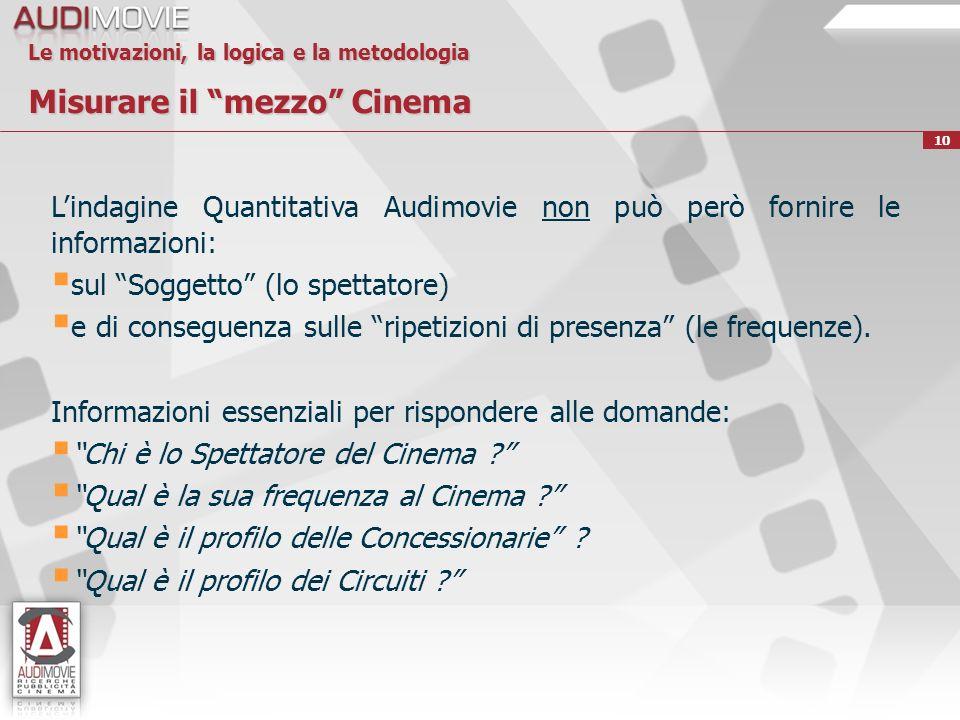 Le motivazioni, la logica e la metodologia Misurare il mezzo Cinema