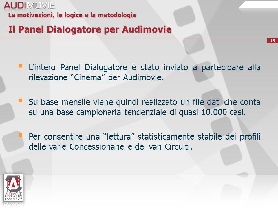 Le motivazioni, la logica e la metodologia Il Panel Dialogatore per Audimovie