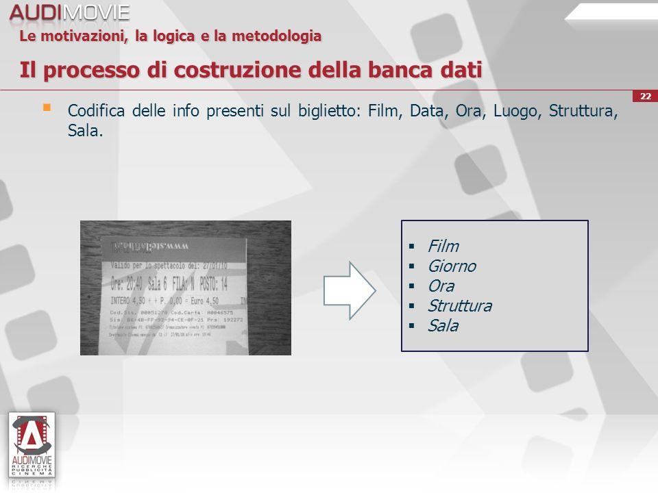 Le motivazioni, la logica e la metodologia Il processo di costruzione della banca dati