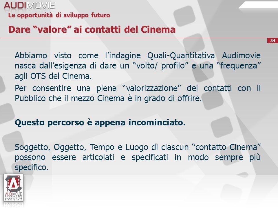 Le opportunità di sviluppo futuro Dare valore ai contatti del Cinema
