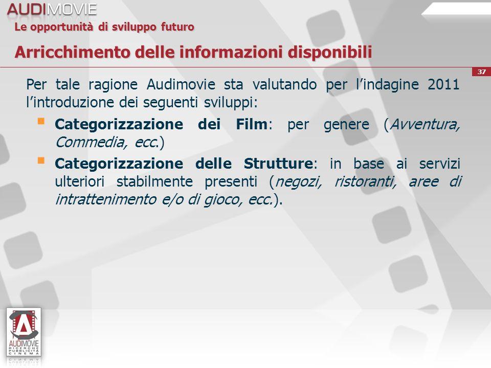 Categorizzazione dei Film: per genere (Avventura, Commedia, ecc.)