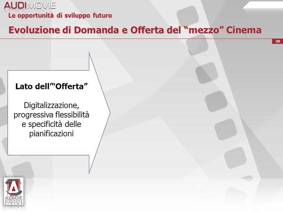 Le opportunità di sviluppo futuro Evoluzione di Domanda e Offerta del mezzo Cinema
