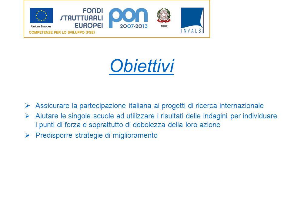 Obiettivi Assicurare la partecipazione italiana ai progetti di ricerca internazionale.