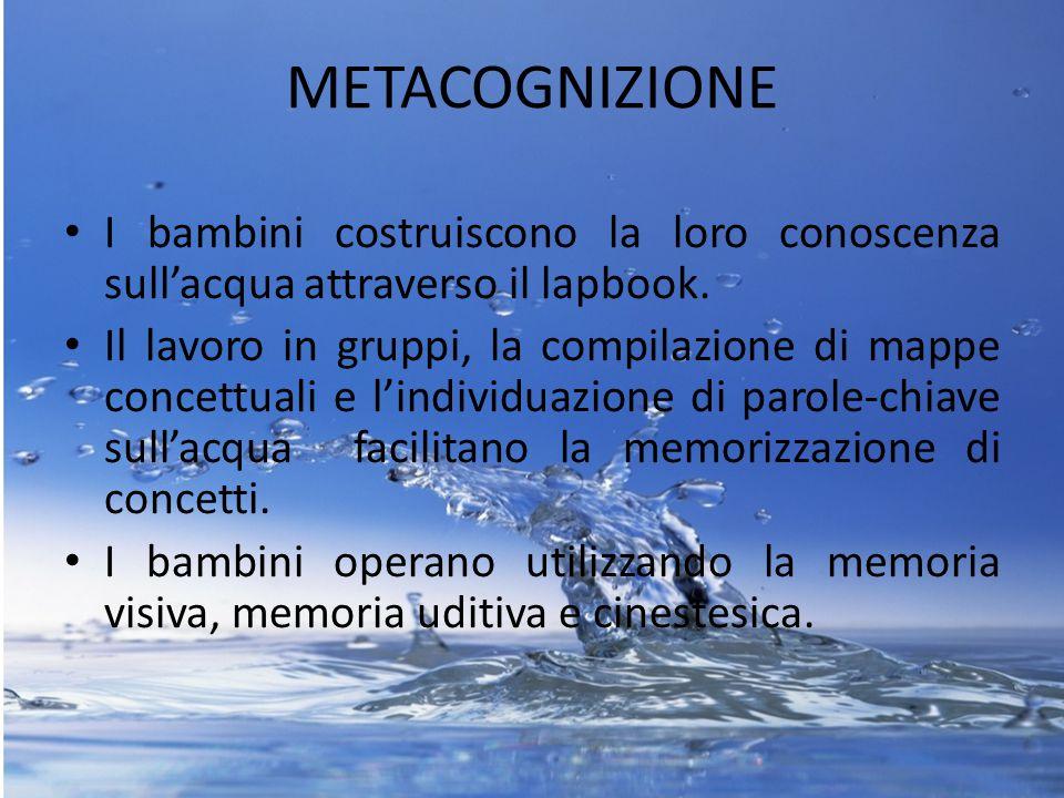 METACOGNIZIONE I bambini costruiscono la loro conoscenza sull'acqua attraverso il lapbook.