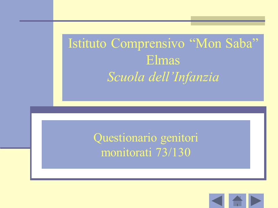 Istituto Comprensivo Mon Saba Elmas Scuola dell'Infanzia