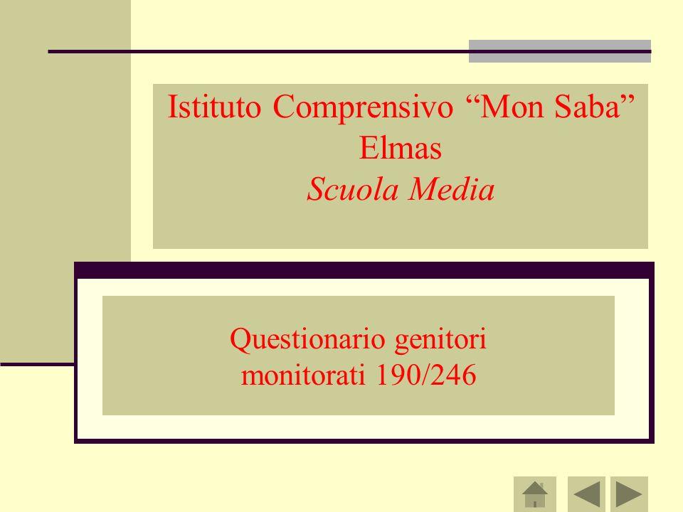 Istituto Comprensivo Mon Saba Elmas Scuola Media