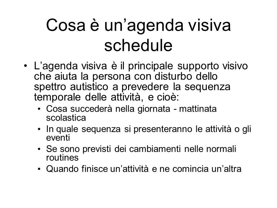 Cosa è un'agenda visiva schedule