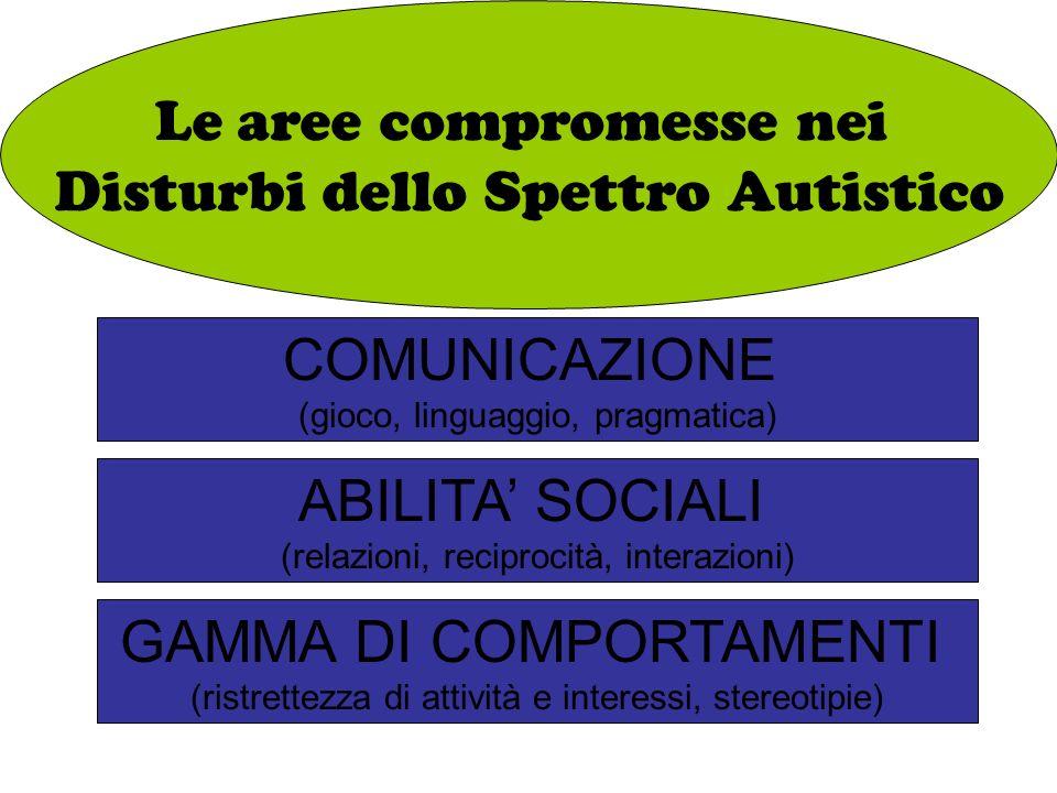 Le aree compromesse nei Disturbi dello Spettro Autistico