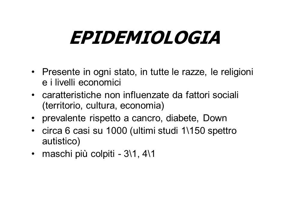 EPIDEMIOLOGIA Presente in ogni stato, in tutte le razze, le religioni e i livelli economici.