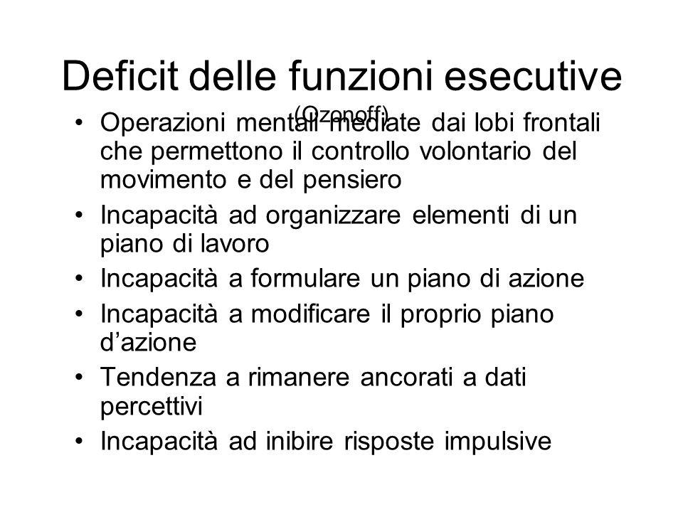 Deficit delle funzioni esecutive (Ozonoff)