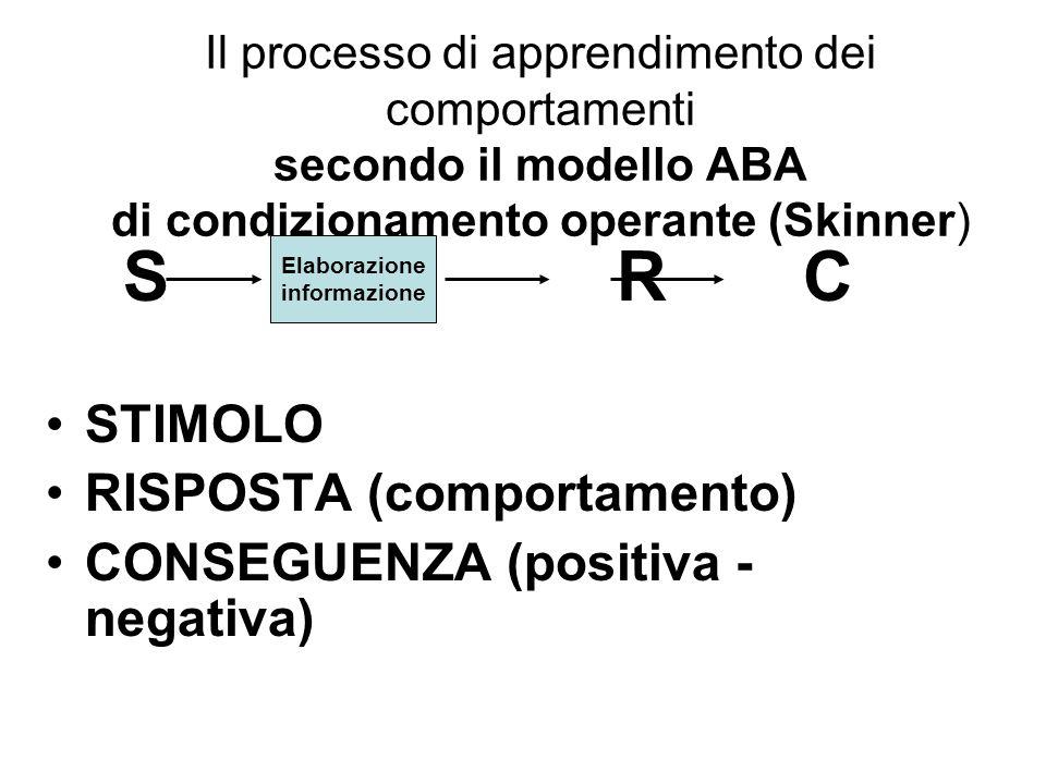 S R C STIMOLO RISPOSTA (comportamento)