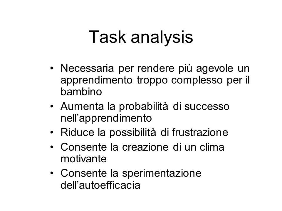 Task analysis Necessaria per rendere più agevole un apprendimento troppo complesso per il bambino.