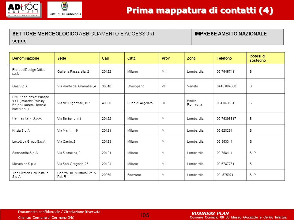 Prima mappatura di contatti (4)