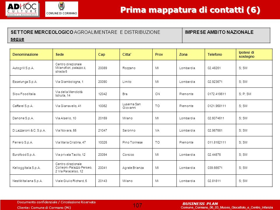 Prima mappatura di contatti (6)