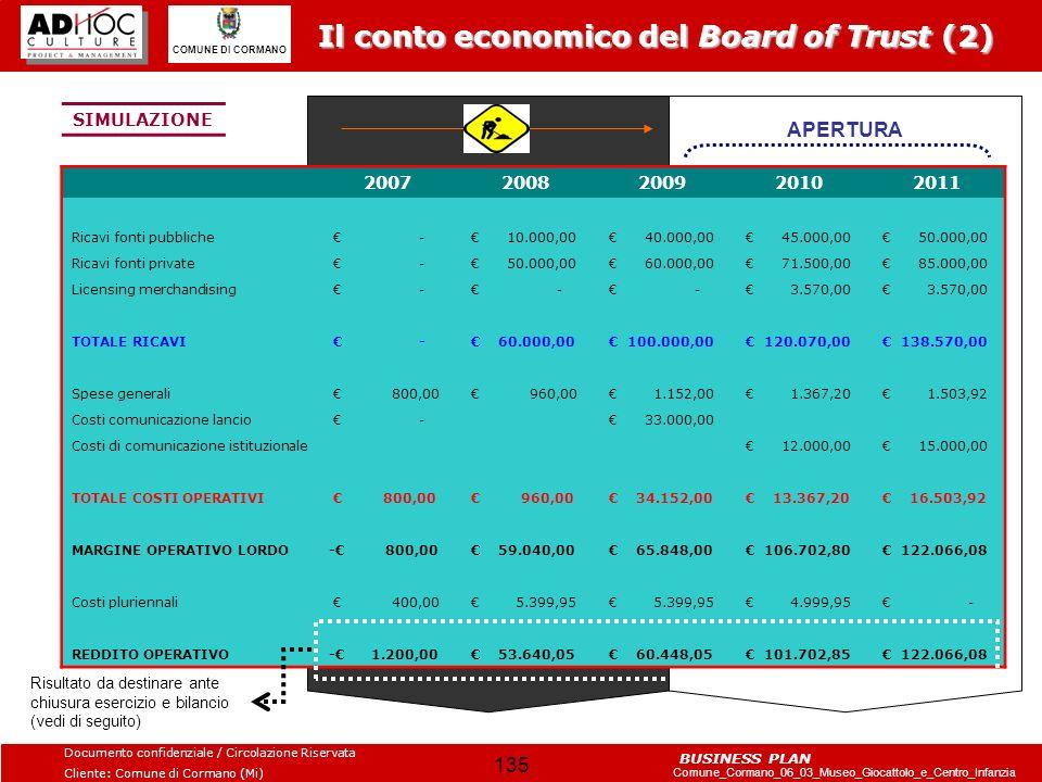 Il conto economico del Board of Trust (2)
