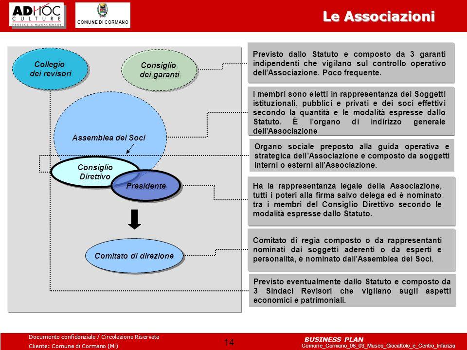 Le Associazioni Previsto dallo Statuto e composto da 3 garanti indipendenti che vigilano sul controllo operativo dell'Associazione. Poco frequente.