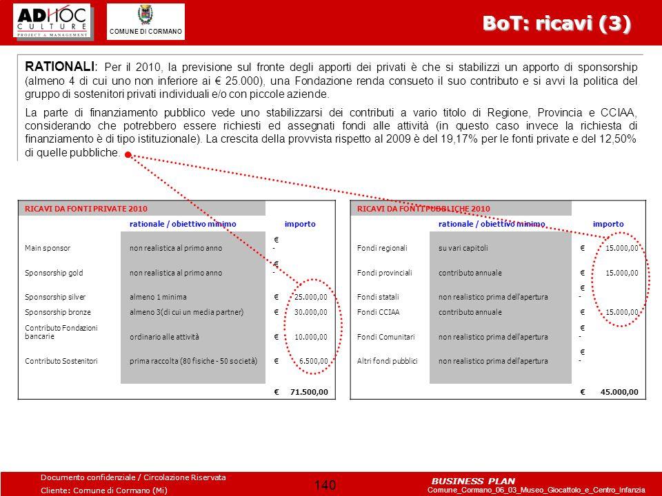 BoT: ricavi (3)