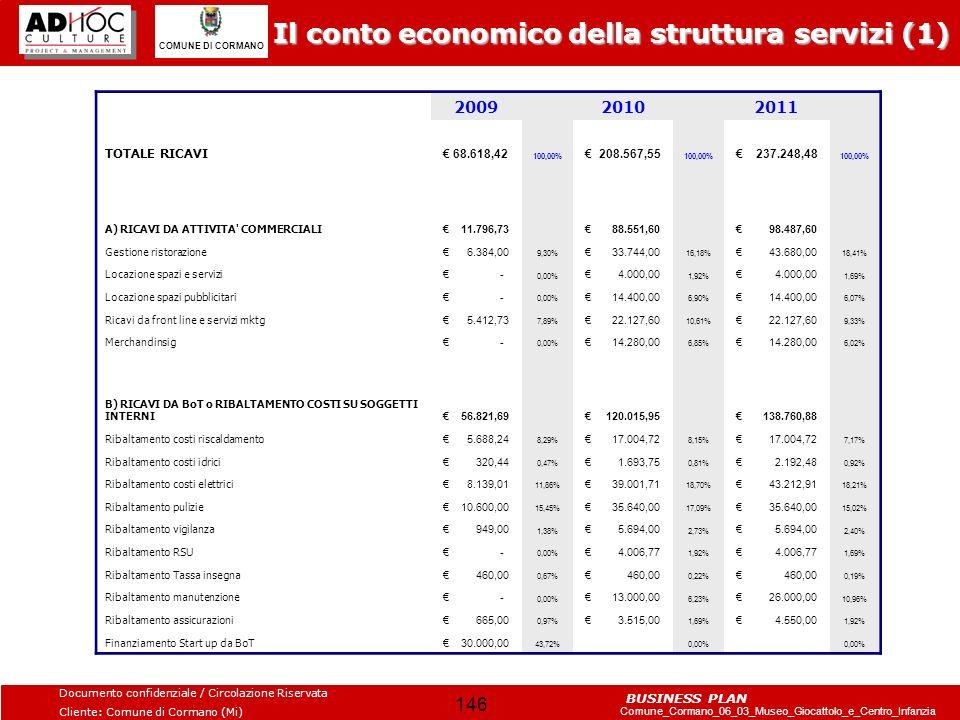 Il conto economico della struttura servizi (1)