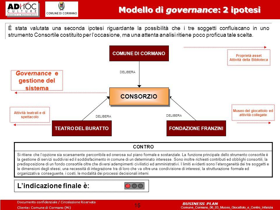 Modello di governance: 2 ipotesi