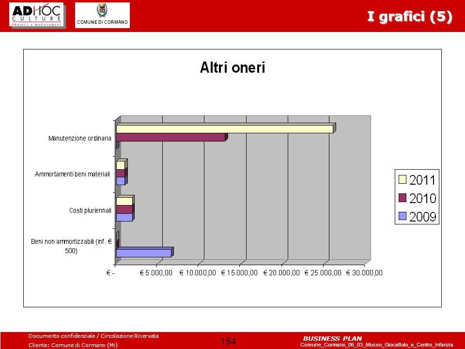 I grafici (5)