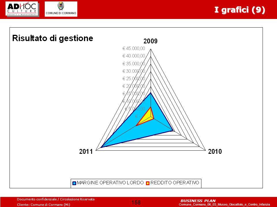 I grafici (9)