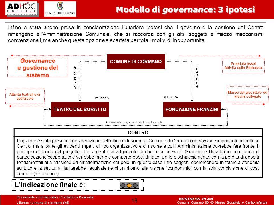 Modello di governance: 3 ipotesi