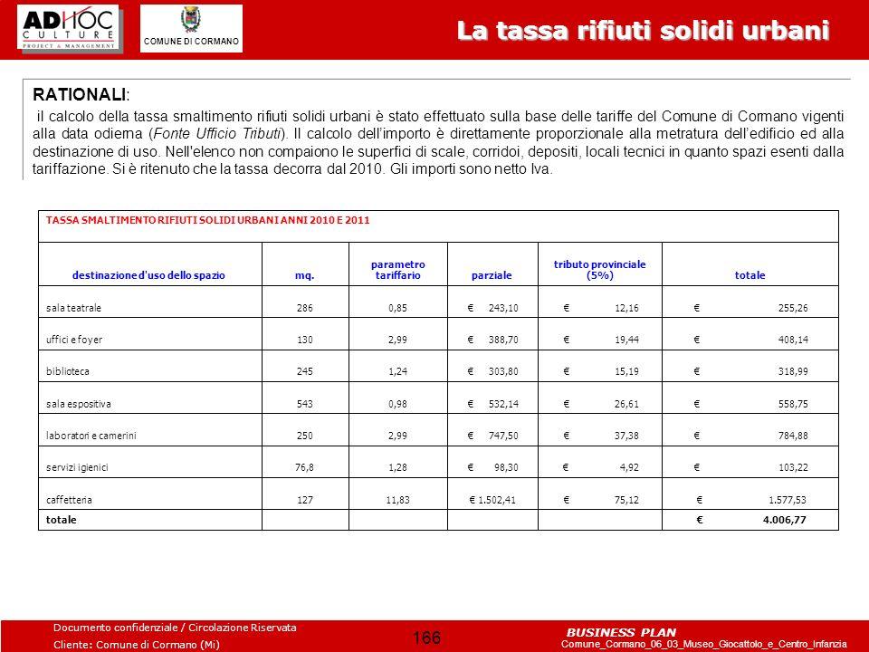 tributo provinciale (5%) destinazione d uso dello spazio