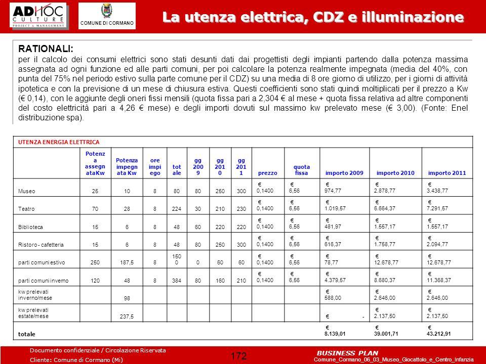 La utenza elettrica, CDZ e illuminazione