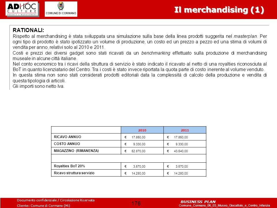 Il merchandising (1) RATIONALI: