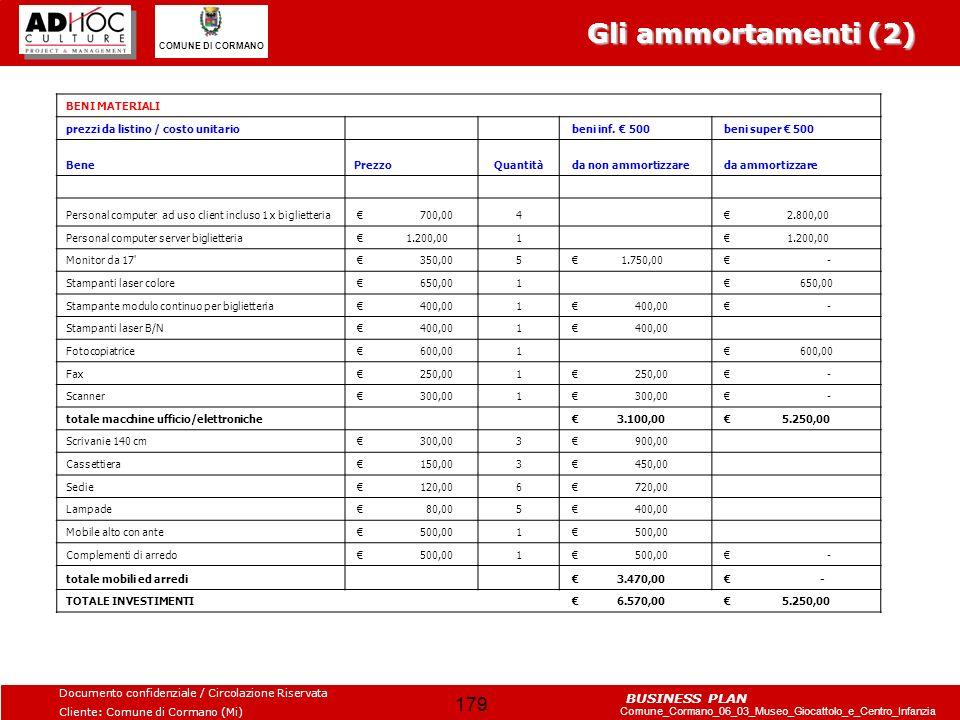 Gli ammortamenti (2) BENI MATERIALI prezzi da listino / costo unitario