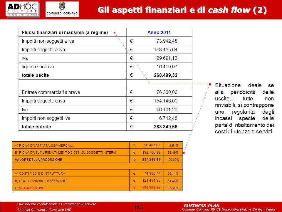 Gli aspetti finanziari e di cash flow (2)