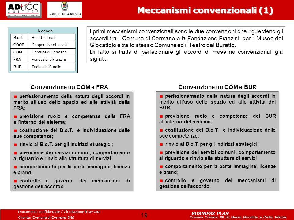Convenzione tra COM e FRA Convenzione tra COM e BUR