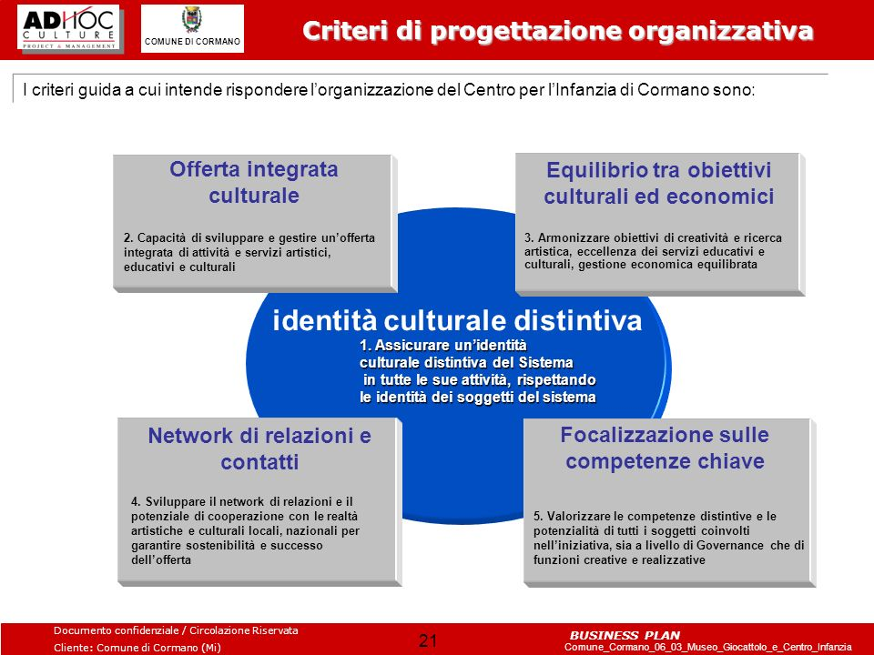 identità culturale distintiva