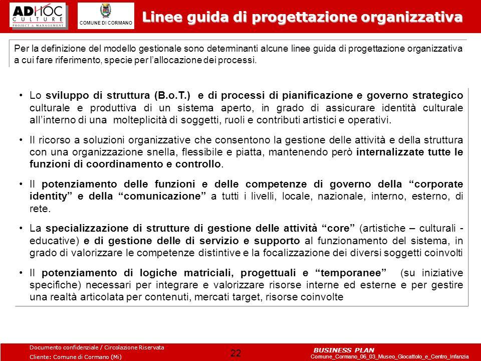 Linee guida di progettazione organizzativa